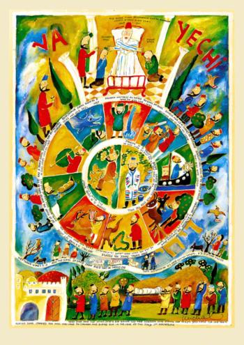 Parasha Vayechi – Parashot Vayechi - THIS WEEK'S Parasha n.12 Jewish Art, The Studio in Venice by Michal Meron – The Illustrated Torah Scroll